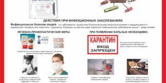 Медицинские стенды
